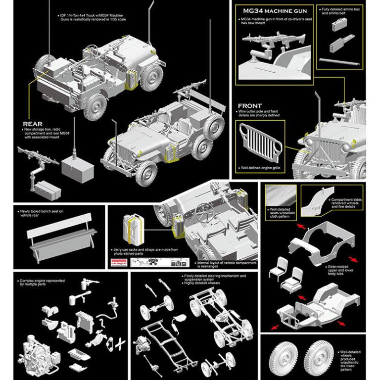 DRAGON 3609 IDF 1/4-Ton 4x4 Truck w/MG34 Machine Guns 50th Aniversary Yhe Six-Day War Kit en plástico para montar y pintar. Incluye fotograbados y motor detallado.